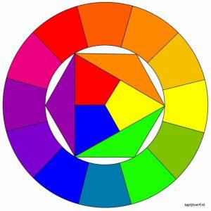 Kleurenwiel klein